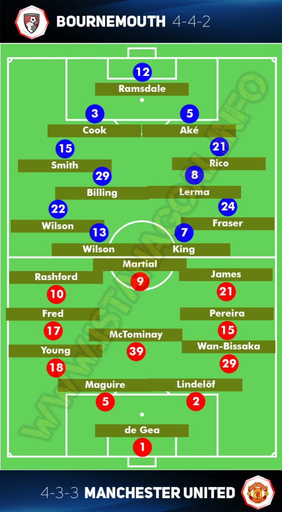 Perkiraan Formasi Bournemouth vs Manchester United